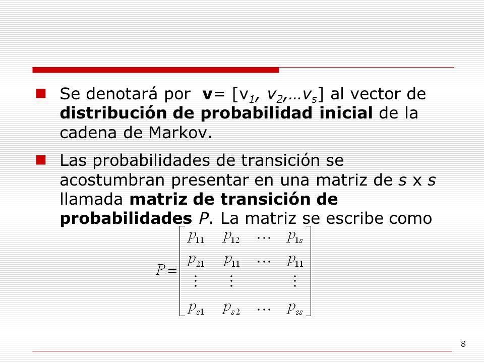 Se denotará por v= [v1, v2,…vs] al vector de distribución de probabilidad inicial de la cadena de Markov.